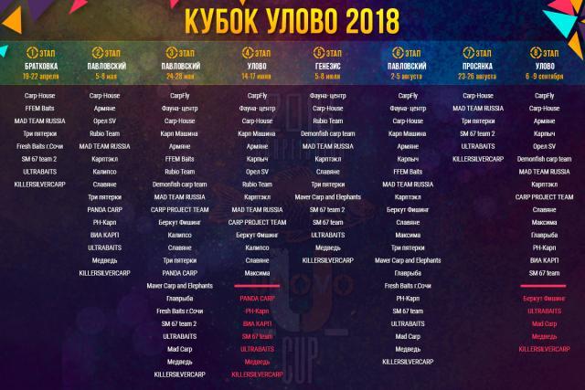 Название: UlovoCup2018-reg-uch-2-mod1-2.jpg Просмотров: 131  Размер: 52.8 Кб